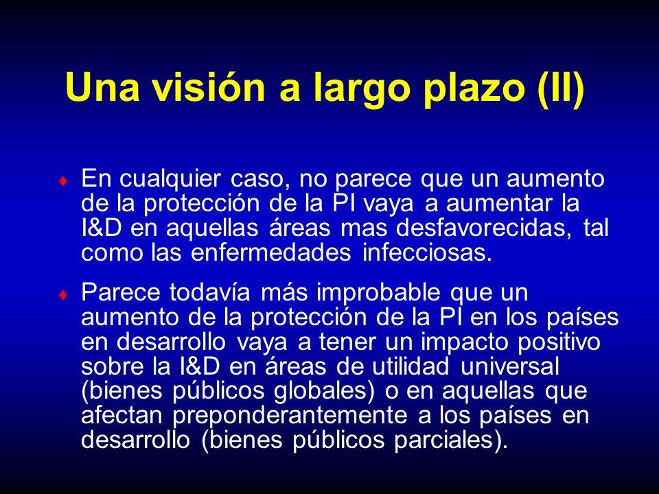 Una visión a largo plazo (II) En cualquier caso, no parece que un aumento de la protección de la PI vaya a aumentar la I&D en aquellas áreas mas desfa