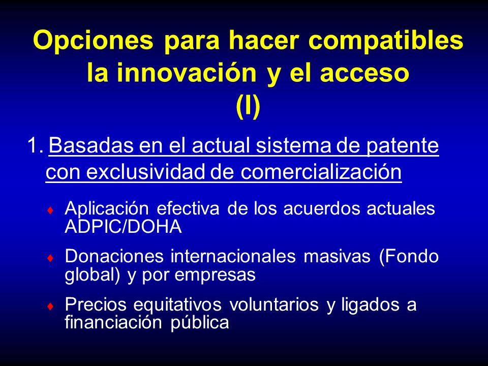 Opciones para hacer compatibles la innovación y el acceso (I) Aplicación efectiva de los acuerdos actuales ADPIC/DOHA Donaciones internacionales masiv