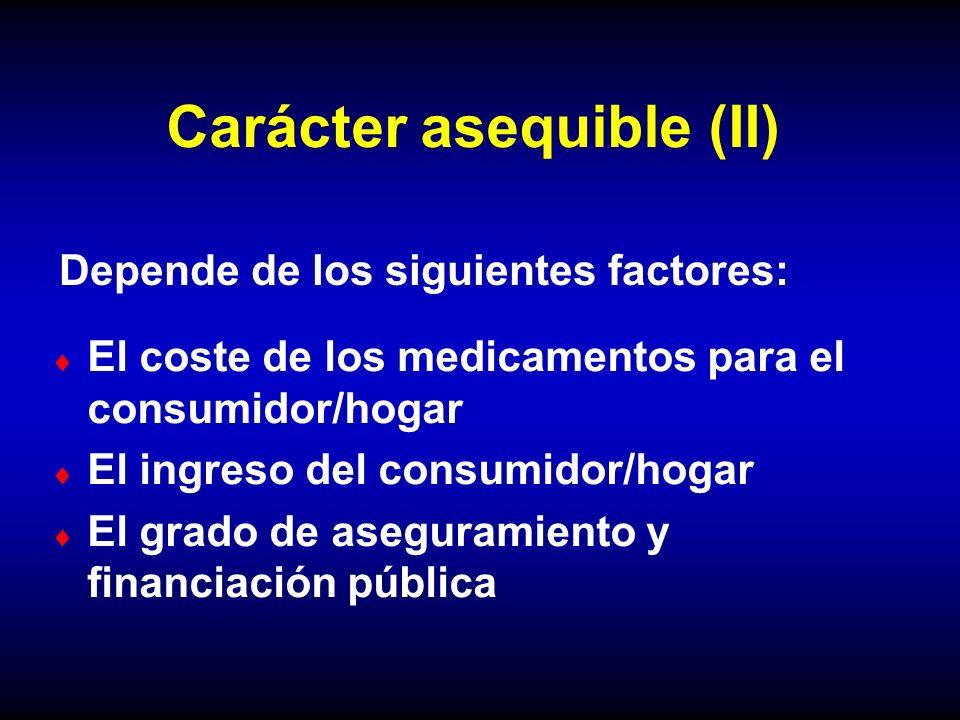 Carácter asequible (II) El coste de los medicamentos para el consumidor/hogar El ingreso del consumidor/hogar El grado de aseguramiento y financiación