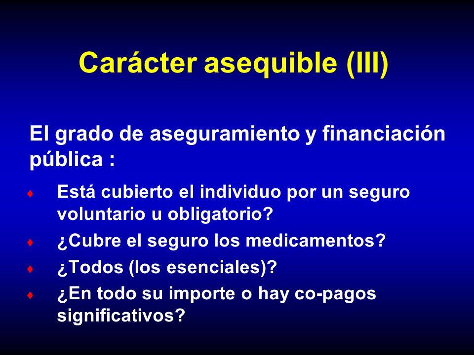 Carácter asequible (III) Está cubierto el individuo por un seguro voluntario u obligatorio? ¿Cubre el seguro los medicamentos? ¿Todos (los esenciales)
