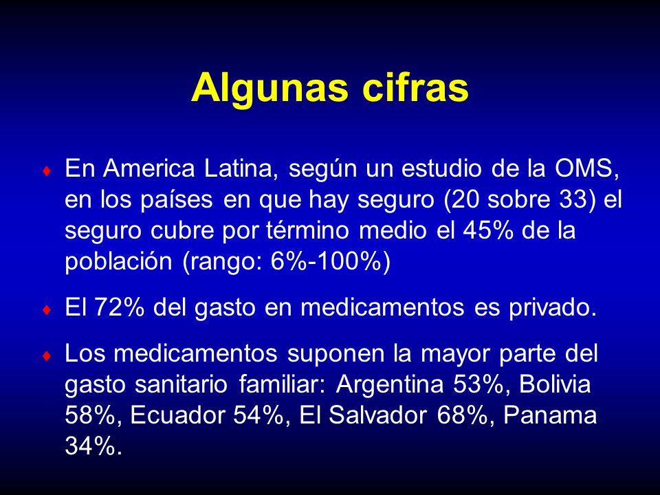 Algunas cifras En America Latina, según un estudio de la OMS, en los países en que hay seguro (20 sobre 33) el seguro cubre por término medio el 45% d