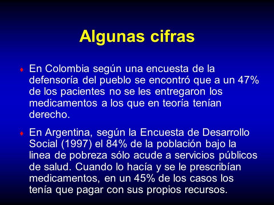 Algunas cifras En Colombia según una encuesta de la defensoría del pueblo se encontró que a un 47% de los pacientes no se les entregaron los medicamen