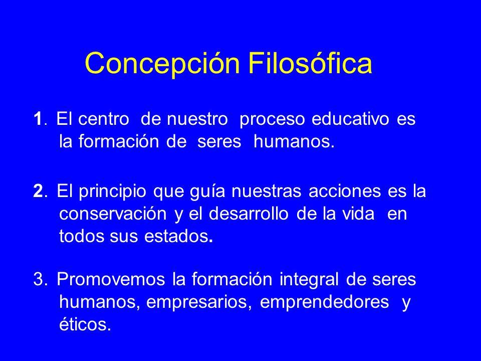 Concepción Filosófica 1. El centro de nuestro proceso educativo es la formación de seres humanos. 2. El principio que guía nuestras acciones es la con