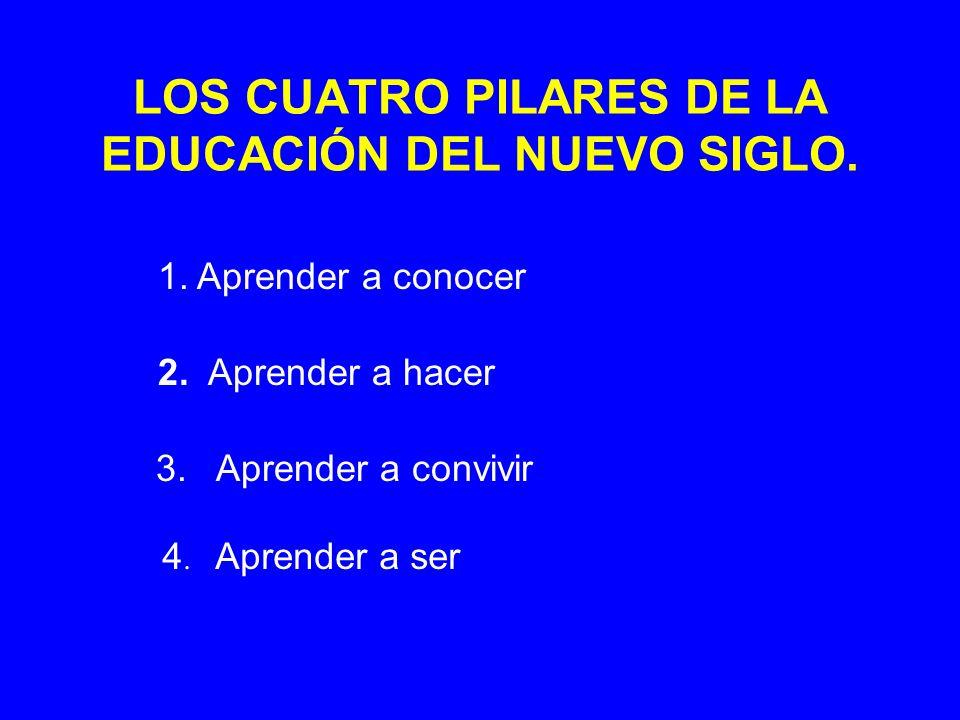 LOS CUATRO PILARES DE LA EDUCACIÓN DEL NUEVO SIGLO. 1. Aprender a conocer 2. Aprender a hacer 3. Aprender a convivir 4. Aprender a ser