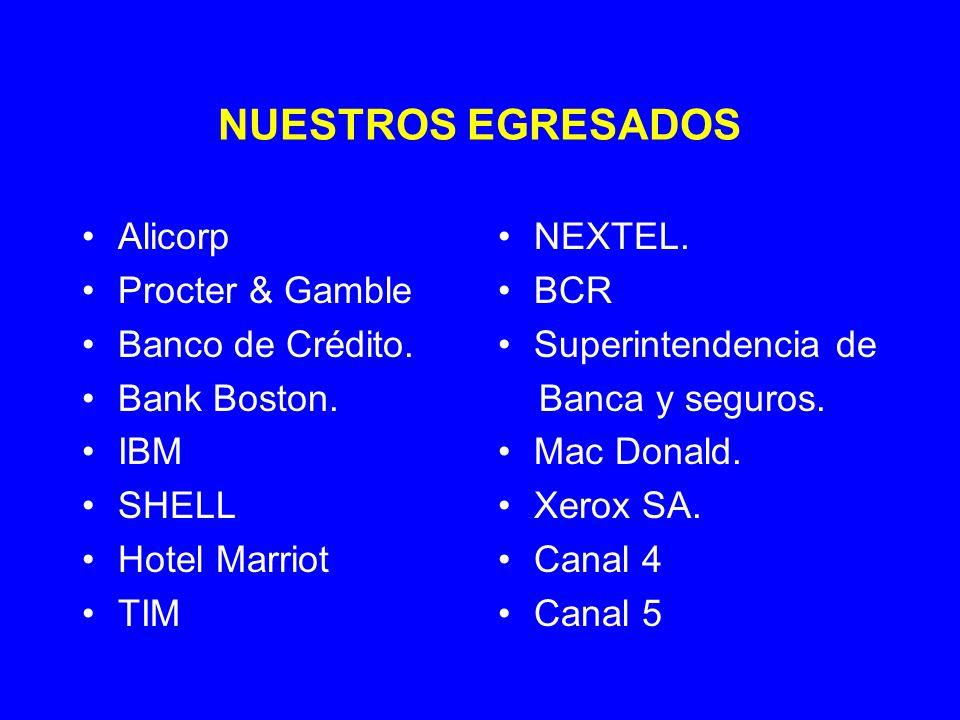 NUESTROS EGRESADOS Alicorp Procter & Gamble Banco de Crédito. Bank Boston. IBM SHELL Hotel Marriot TIM NEXTEL. BCR Superintendencia de Banca y seguros