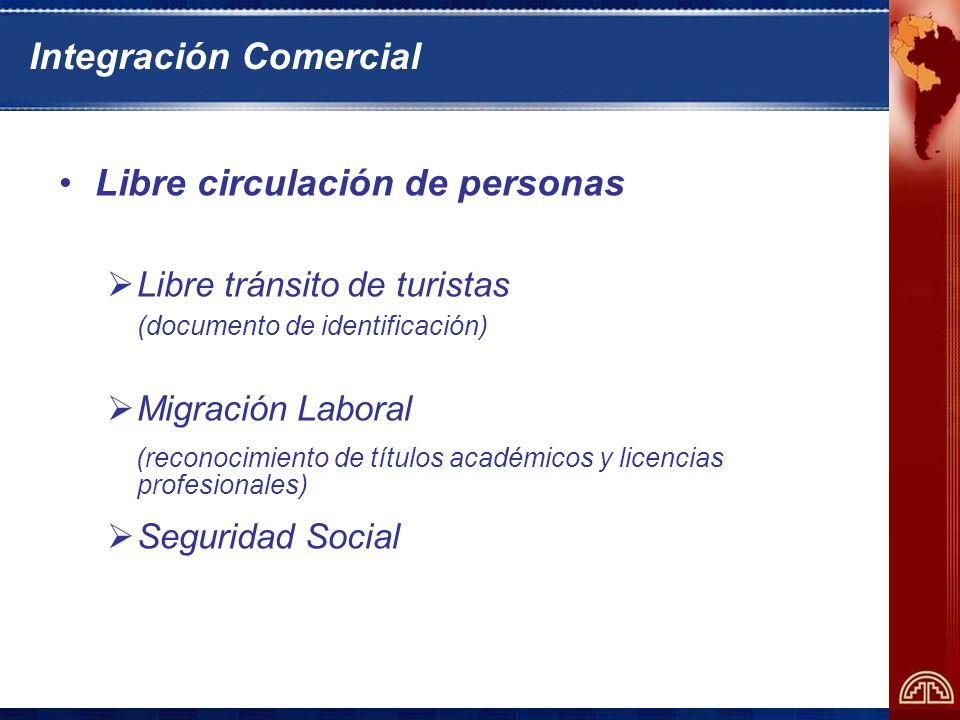 Integración Comercial Libre circulación de personas Libre tránsito de turistas (documento de identificación) Migración Laboral (reconocimiento de títulos académicos y licencias profesionales) Seguridad Social