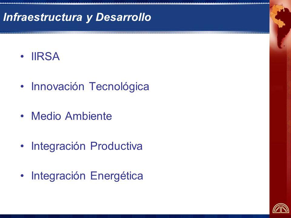 Infraestructura y Desarrollo IIRSA Innovación Tecnológica Medio Ambiente Integración Productiva Integración Energética