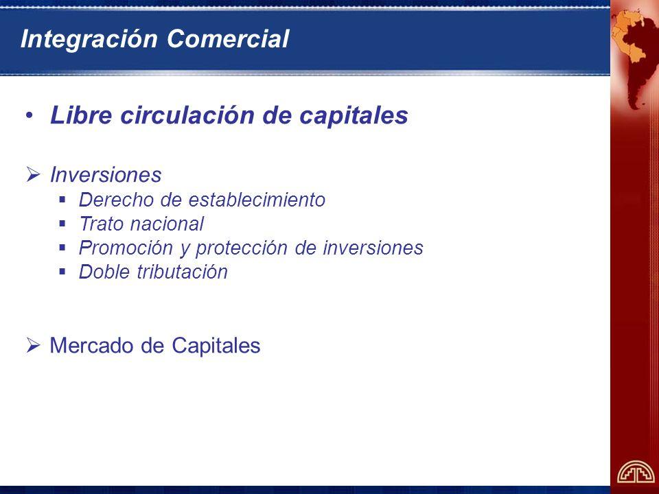 Integración Comercial Libre circulación de capitales Inversiones Derecho de establecimiento Trato nacional Promoción y protección de inversiones Doble tributación Mercado de Capitales