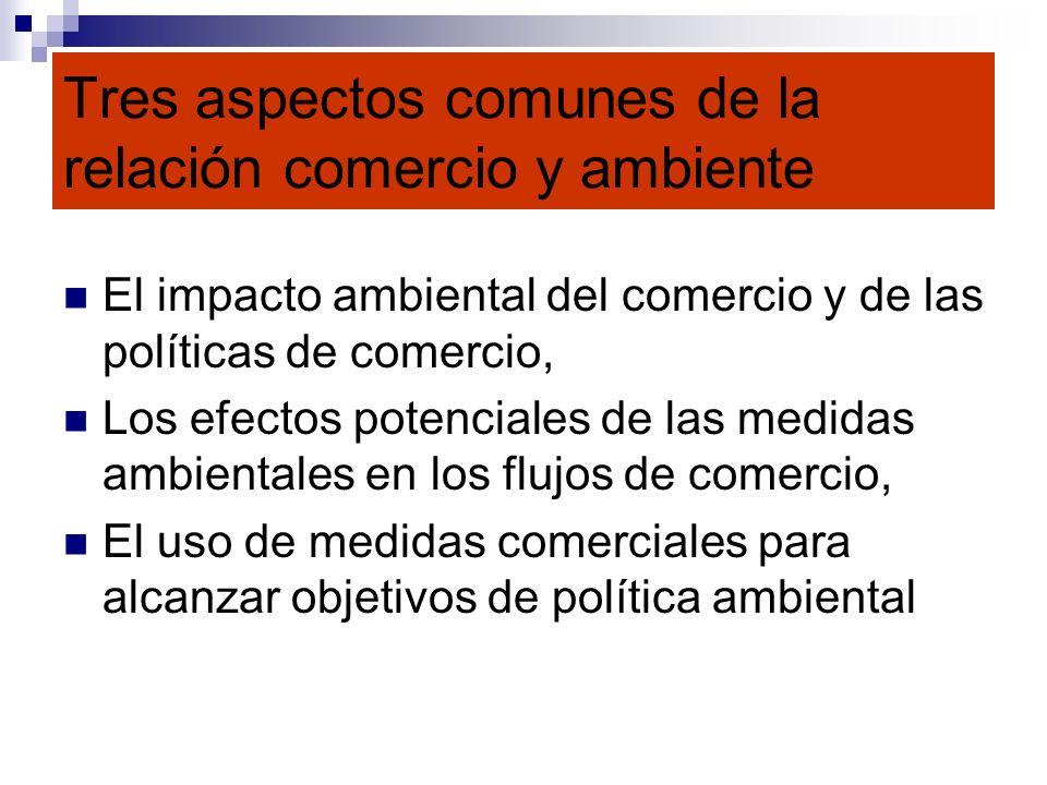 Dinámica de comercio y ambiente COMERCIO AMBIENTE Políticas comerciales Estándares