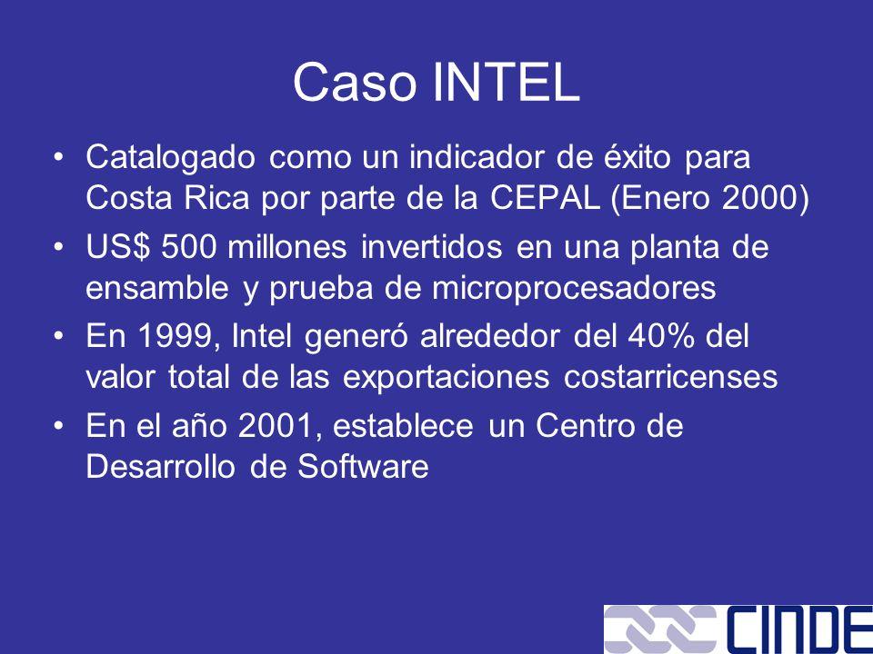 Caso INTEL Catalogado como un indicador de éxito para Costa Rica por parte de la CEPAL (Enero 2000) US$ 500 millones invertidos en una planta de ensam