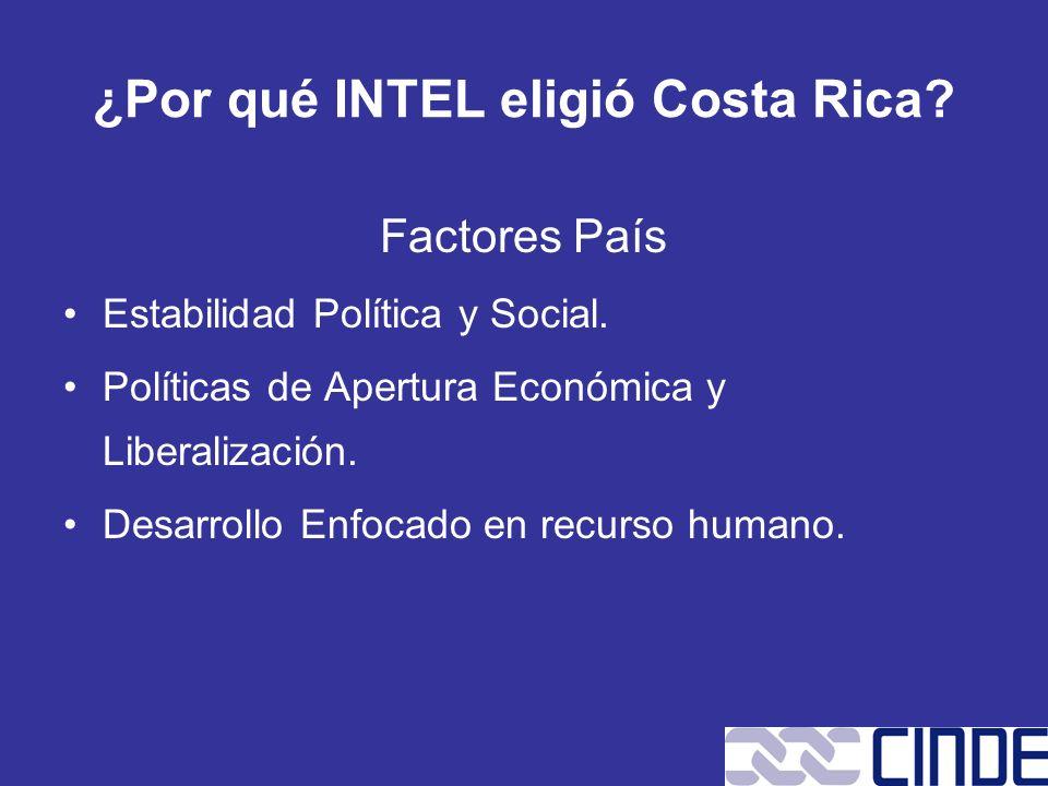 Factores País Estabilidad Política y Social. Políticas de Apertura Económica y Liberalización. Desarrollo Enfocado en recurso humano. ¿Por qué INTEL e