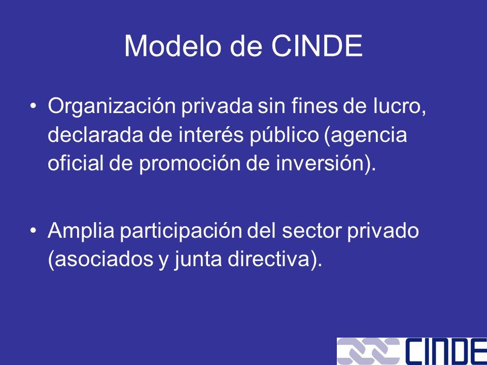 Organización privada sin fines de lucro, declarada de interés público (agencia oficial de promoción de inversión). Amplia participación del sector pri