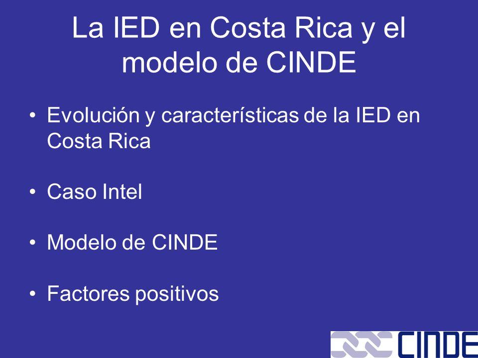 La IED en Costa Rica y el modelo de CINDE Evolución y características de la IED en Costa Rica Caso Intel Modelo de CINDE Factores positivos