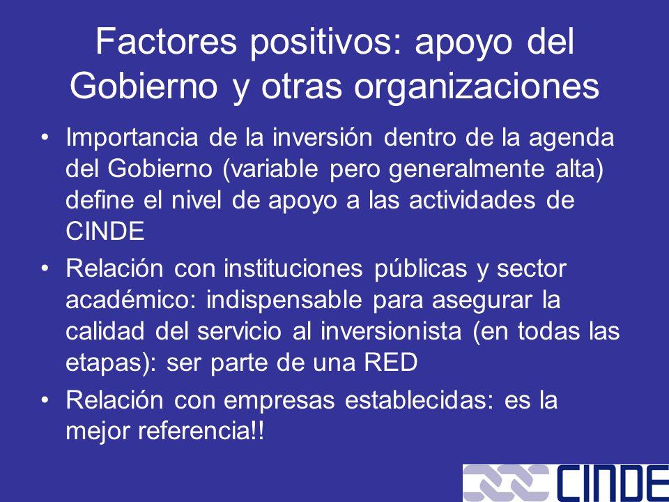 Factores positivos: apoyo del Gobierno y otras organizaciones Importancia de la inversión dentro de la agenda del Gobierno (variable pero generalmente