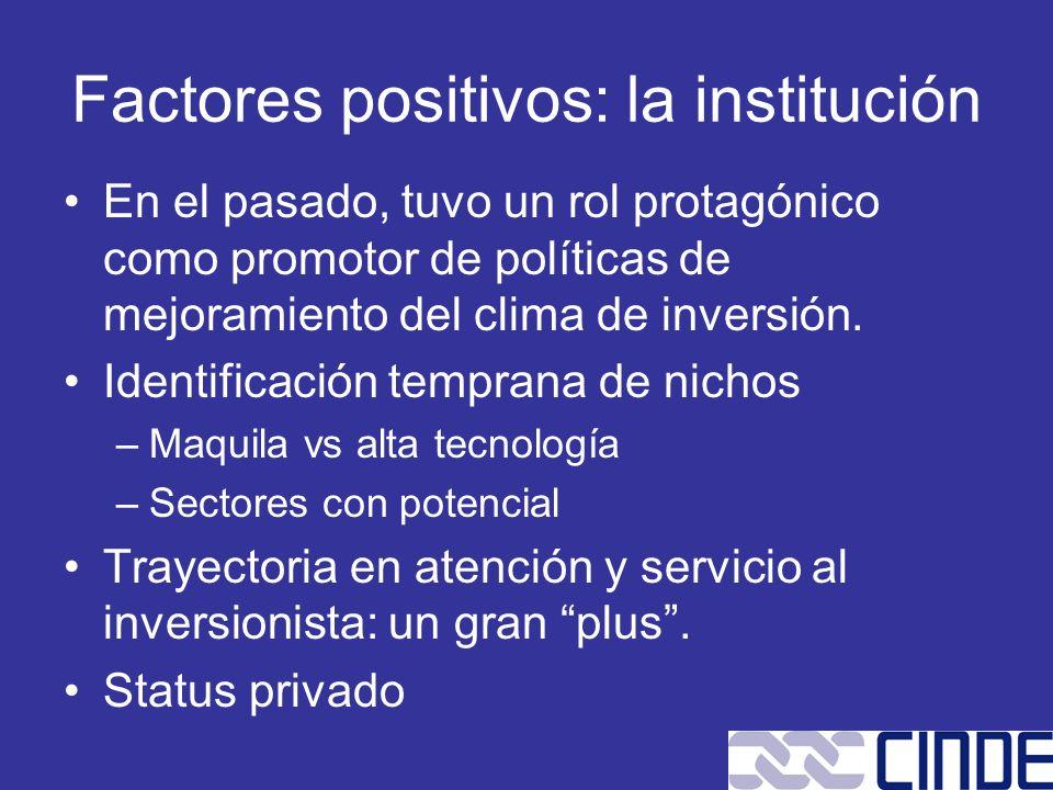 Factores positivos: la institución En el pasado, tuvo un rol protagónico como promotor de políticas de mejoramiento del clima de inversión. Identifica