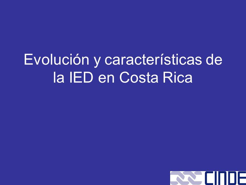 Evolución y características de la IED en Costa Rica