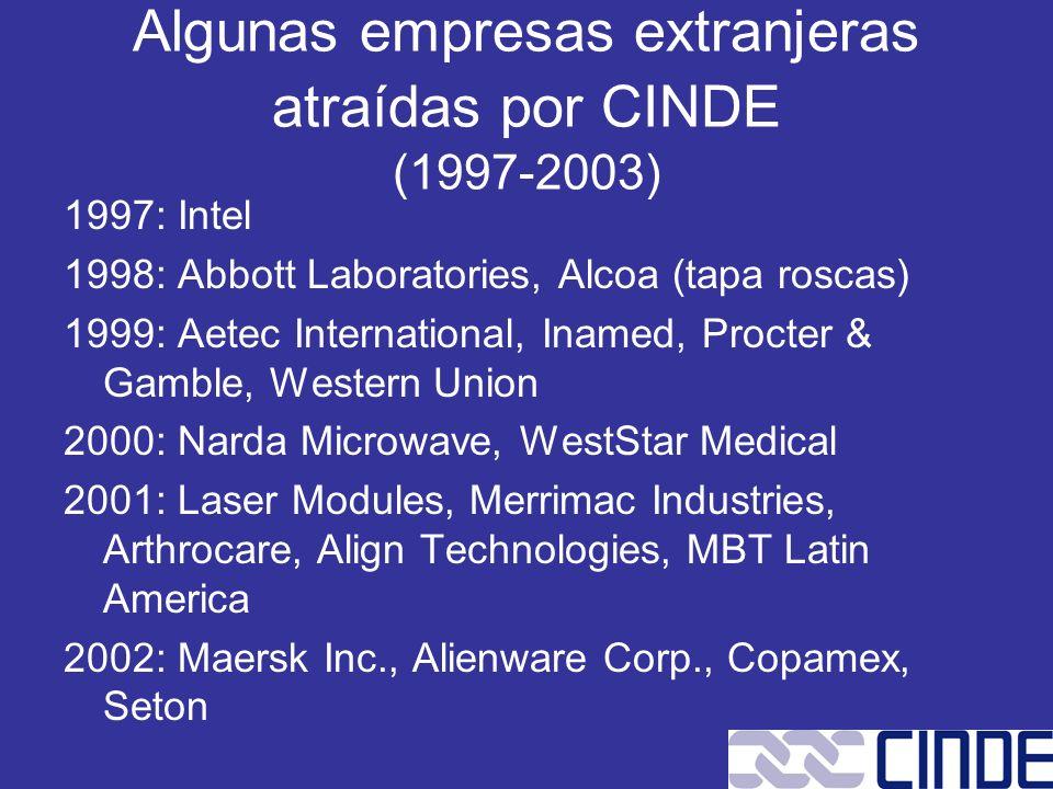 Algunas empresas extranjeras atraídas por CINDE (1997-2003) 1997: Intel 1998: Abbott Laboratories, Alcoa (tapa roscas) 1999: Aetec International, Inam