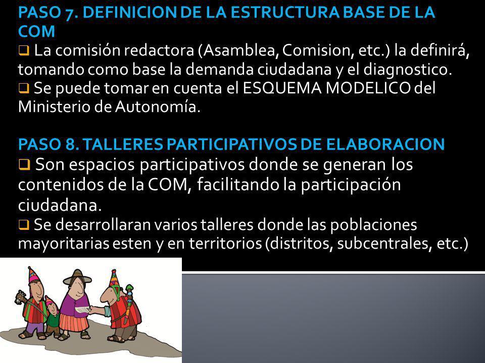 PASO 7. DEFINICION DE LA ESTRUCTURA BASE DE LA COM La comisión redactora (Asamblea, Comision, etc.) la definirá, tomando como base la demanda ciudadan