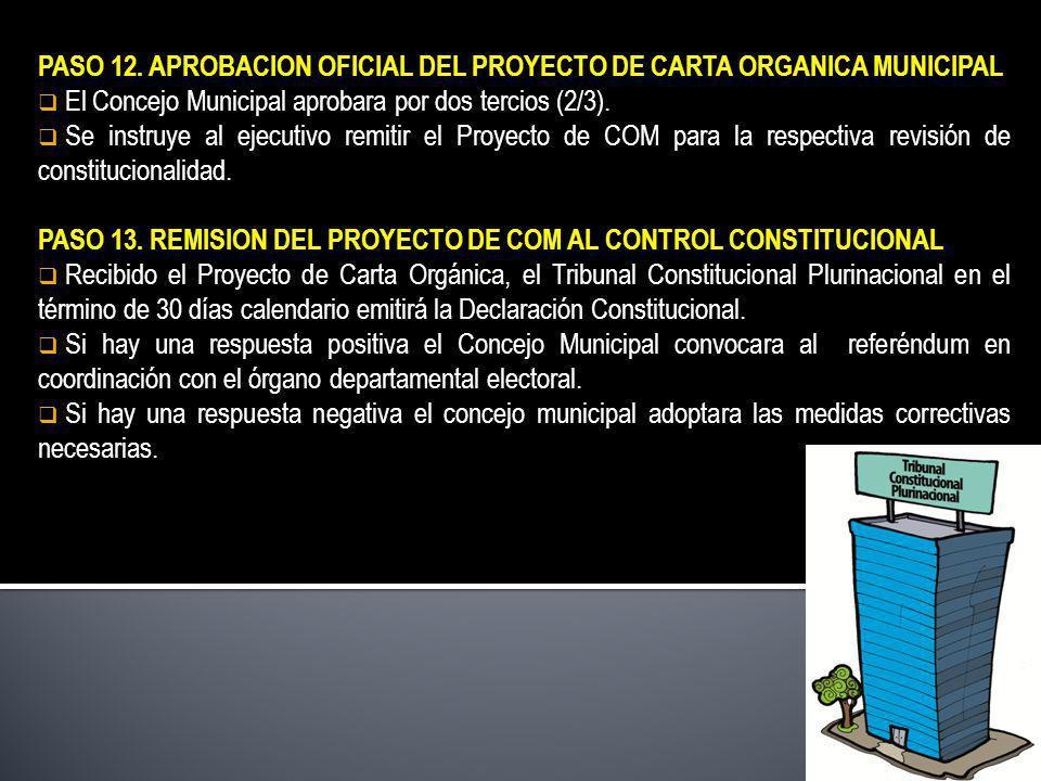 PASO 12. APROBACION OFICIAL DEL PROYECTO DE CARTA ORGANICA MUNICIPAL El Concejo Municipal aprobara por dos tercios (2/3). Se instruye al ejecutivo rem