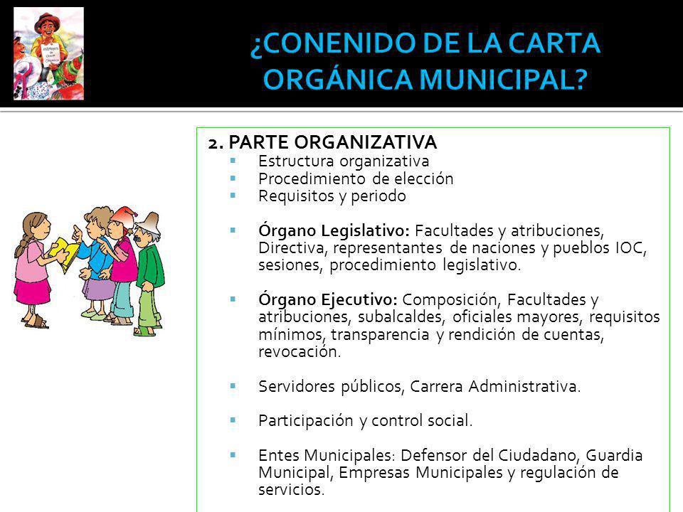 2. PARTE ORGANIZATIVA Estructura organizativa Procedimiento de elección Requisitos y periodo Órgano Legislativo: Facultades y atribuciones, Directiva,