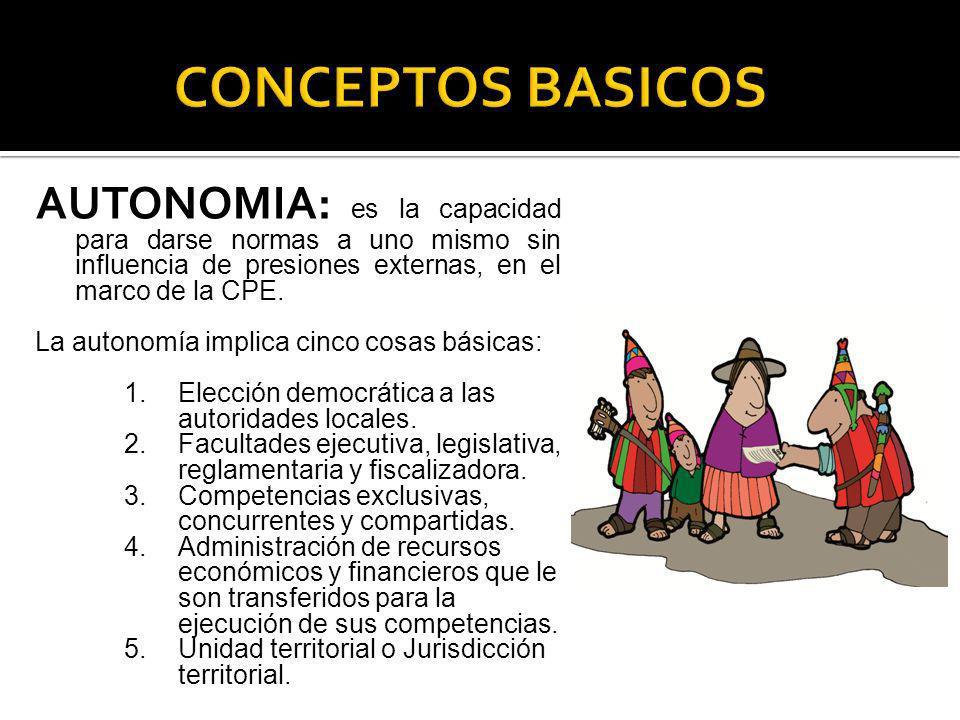 Es una norma básica Institucional que regirá la vida: Institucional Política Social Cultural Económica del Gobierno Autónomo Municipal en el marco de su jurisdicción y competencias.