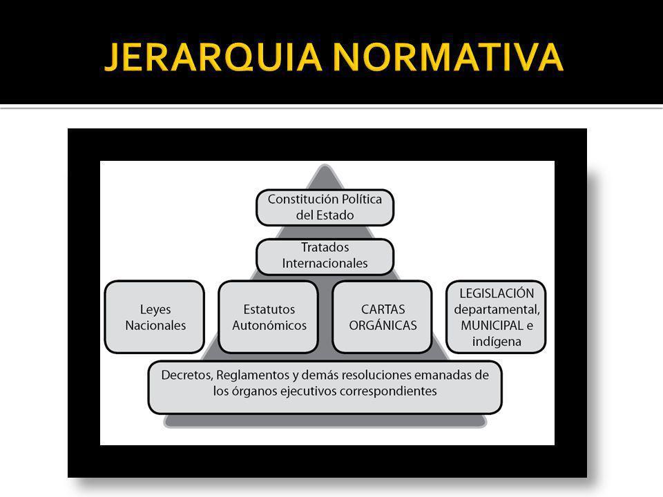 4.PARTE RELACIONAL Y ESPACIAL Relaciones intergubernativas.