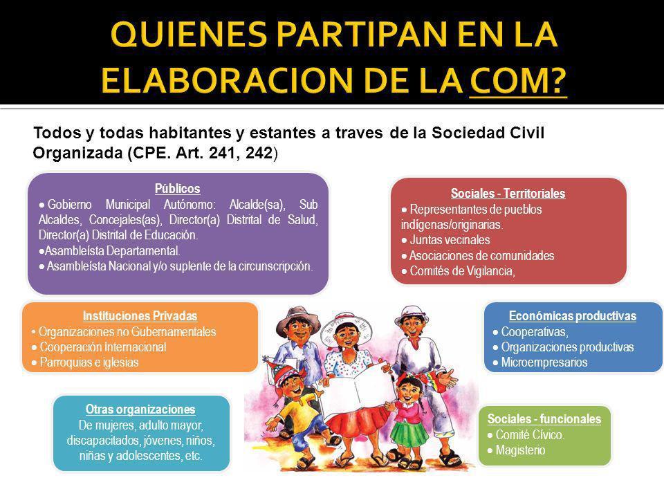Públicos Gobierno Municipal Autónomo: Alcalde(sa), Sub Alcaldes, Concejales(as), Director(a) Distrital de Salud, Director(a) Distrital de Educación. A