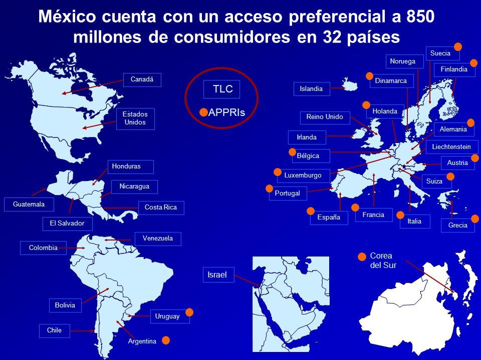 18 INSTRUMENTOS JURIDICOS DE PROMOCION DE IED EN MEXICO Tratados de Libre Comercio (TLCs) Tratados de Libre Comercio (TLCs) Tratado de Libre Comercio