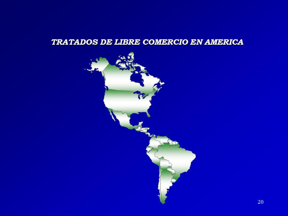 19 El Salvador Costa Rica Nicaragua Honduras Guatemala Israel APPRIs TLC Canadá Estados Unidos Corea del Sur Chile Argentina Bolivia Venezuela Colombi