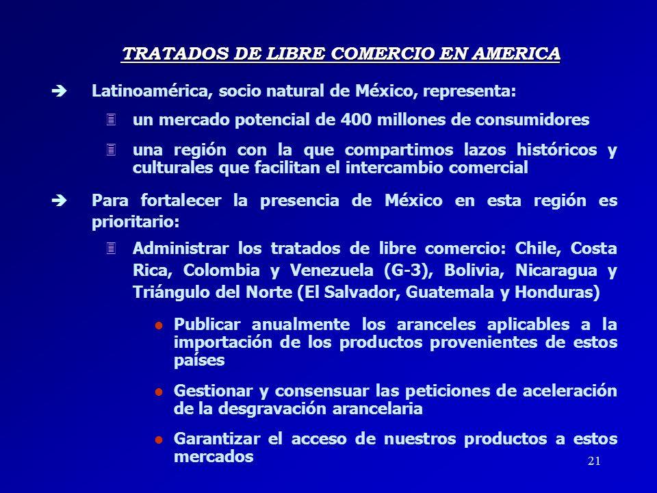 20 TRATADOS DE LIBRE COMERCIO EN AMERICA TRATADOS DE LIBRE COMERCIO EN AMERICA
