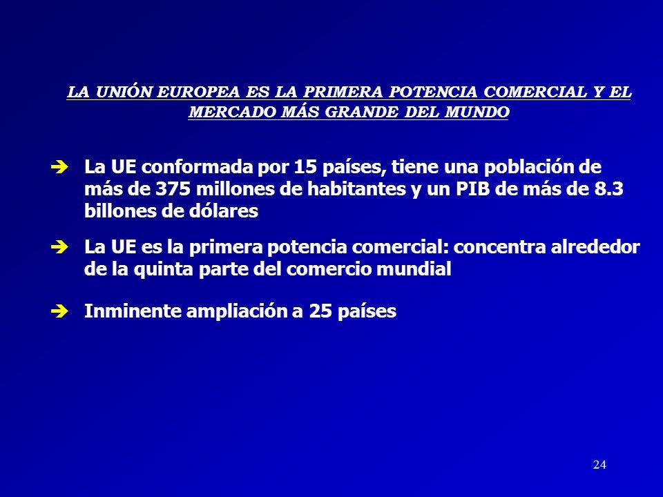 23 TRATADO DE LIBRE COMERCIO CON LA UNION EUROPEA (TLC UEM)