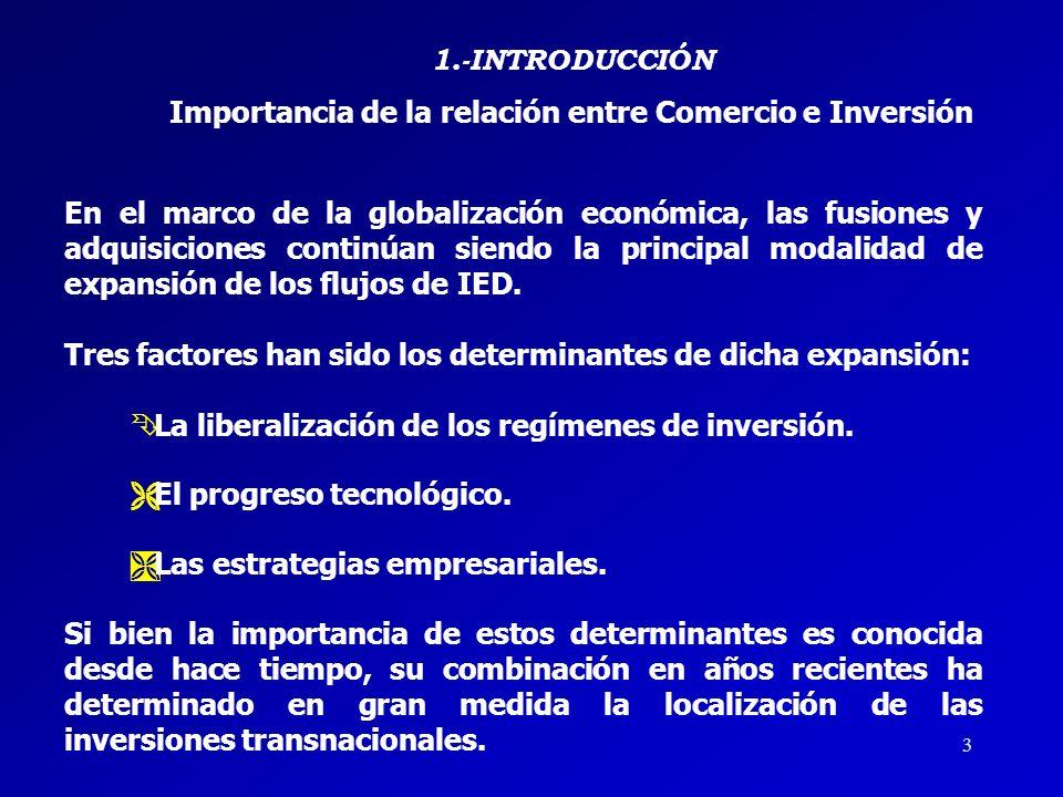 2 I N D I C E 1.- INTRODUCCIÓN Importancia de la Relación entre Comercio e Inversión. 2.- INVERSIÓN EN EL CONTEXTO MULTILATERAL 2.1 Inversión en la OM