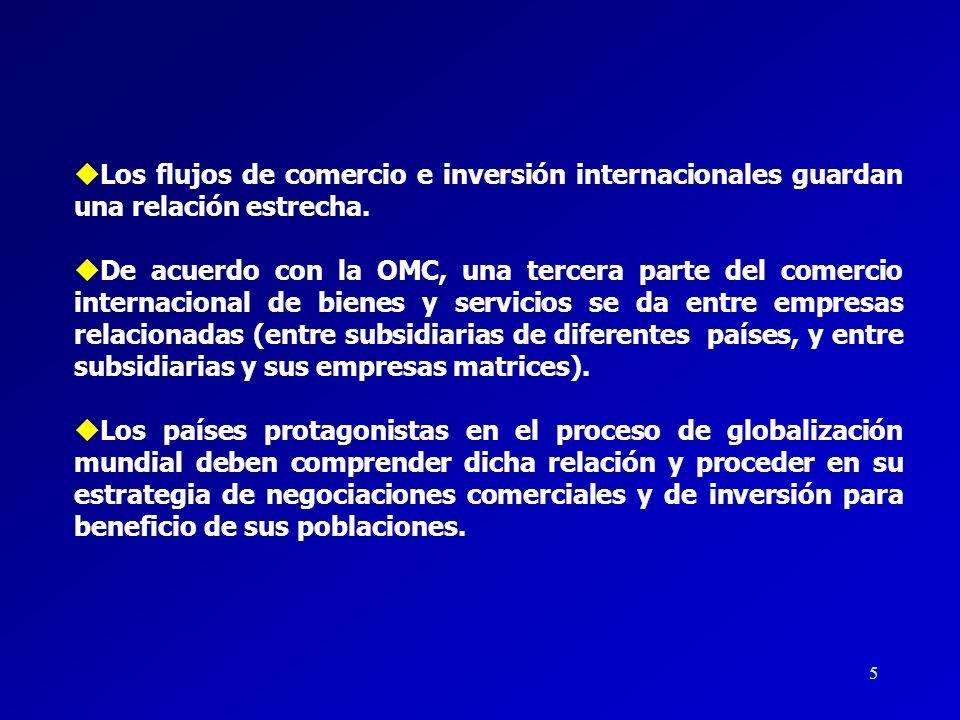 15 3.3 Mercosur Existen dos acuerdos internacionales que rigen las inversiones dentro del Mercosur: El Protocolo sobre Promoción y Protección de la Inversiones Provenientes de Estados no Partes de Mercosur (Protocolo de Buenos Aires), del 5 de agosto de 1994 (Extrazona) El Protocolo de Colonia para la Promoción recíproca de Inversiones al interior de Mercosur, del 17 de enero de 1994 (Intrazona).