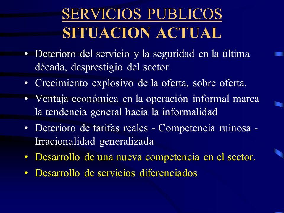 SERVICIOS PUBLICOS SITUACION ACTUAL Deterioro del servicio y la seguridad en la última década, desprestigio del sector.