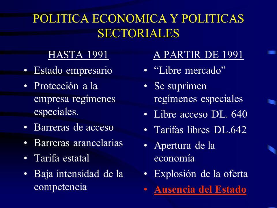POLITICA ECONOMICA Y POLITICAS SECTORIALES HASTA 1991 Estado empresario Protección a la empresa regímenes especiales.