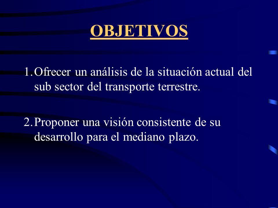 OBJETIVOS 1.Ofrecer un análisis de la situación actual del sub sector del transporte terrestre.
