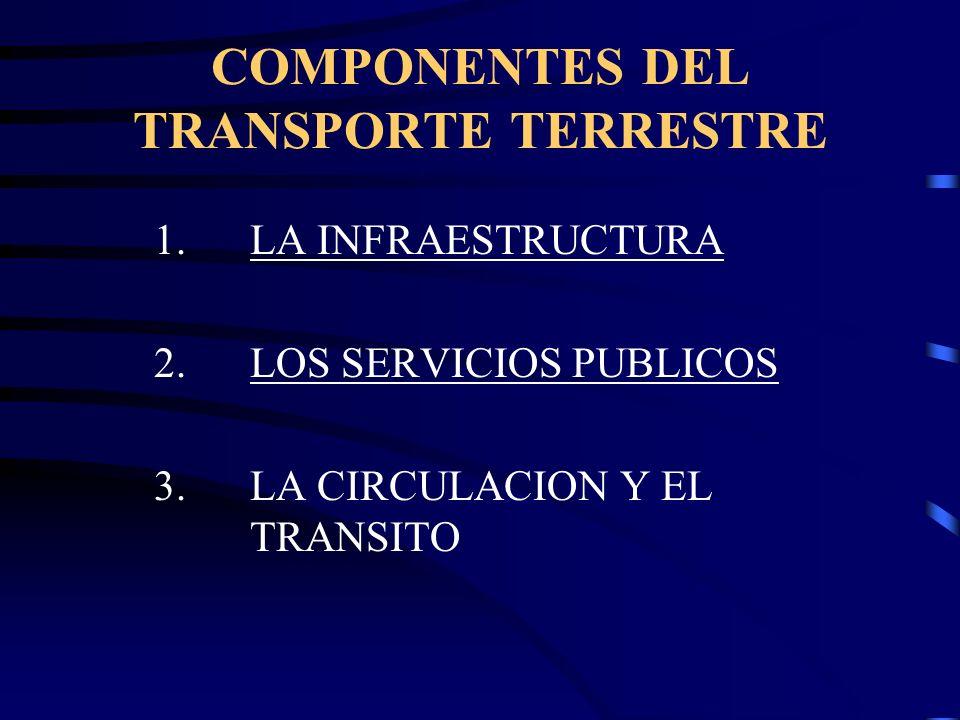 OBJETIVOS 1.Ofrecer un análisis de la situación actual del sub sector del transporte terrestre. 2.Proponer una visión consistente de su desarrollo par