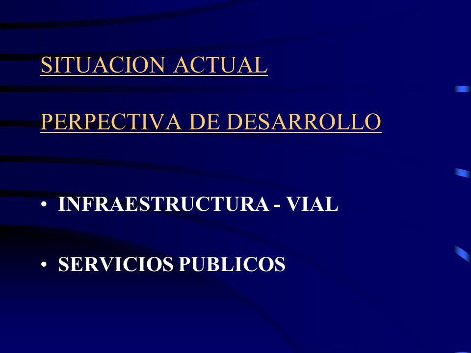 COMPONENTES DEL TRANSPORTE TERRESTRE 1.LA INFRAESTRUCTURA 2.LOS SERVICIOS PUBLICOS 3.LA CIRCULACION Y EL TRANSITO