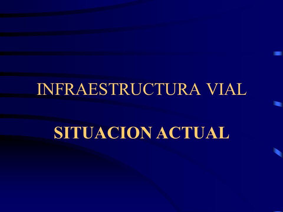 SITUACION ACTUAL PERPECTIVA DE DESARROLLO INFRAESTRUCTURA - VIAL SERVICIOS PUBLICOS
