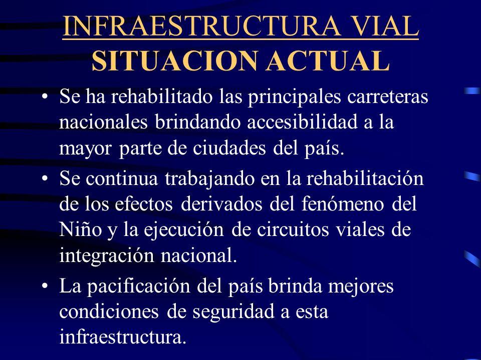 INFRAESTRUCTURA VIAL SITUACION ACTUAL Se ha rehabilitado las principales carreteras nacionales brindando accesibilidad a la mayor parte de ciudades del país.