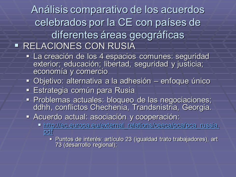 Análisis comparativo de los acuerdos celebrados por la CE con países de diferentes áreas geográficas RELACIONES CON RUSIA RELACIONES CON RUSIA La crea