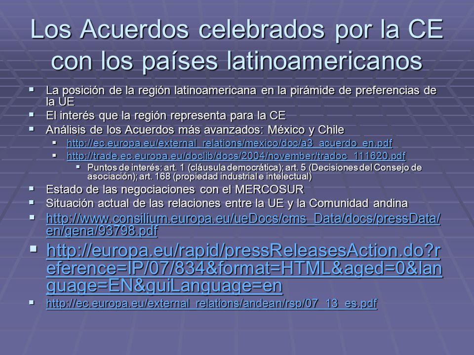 Los Acuerdos celebrados por la CE con los países latinoamericanos La posición de la región latinoamericana en la pirámide de preferencias de la UE La posición de la región latinoamericana en la pirámide de preferencias de la UE El interés que la región representa para la CE El interés que la región representa para la CE Análisis de los Acuerdos más avanzados: México y Chile Análisis de los Acuerdos más avanzados: México y Chile http://ec.europa.eu/external_relations/mexico/doc/a3_acuerdo_en.pdf http://ec.europa.eu/external_relations/mexico/doc/a3_acuerdo_en.pdf http://ec.europa.eu/external_relations/mexico/doc/a3_acuerdo_en.pdf http://trade.ec.europa.eu/doclib/docs/2004/november/tradoc_111620.pdf http://trade.ec.europa.eu/doclib/docs/2004/november/tradoc_111620.pdf http://trade.ec.europa.eu/doclib/docs/2004/november/tradoc_111620.pdf Puntos de interés: art.