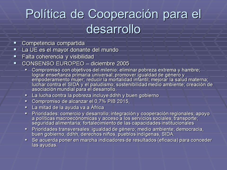 Política de Cooperación para el desarrollo Competencia compartida Competencia compartida La UE es el mayor donante del mundo La UE es el mayor donante