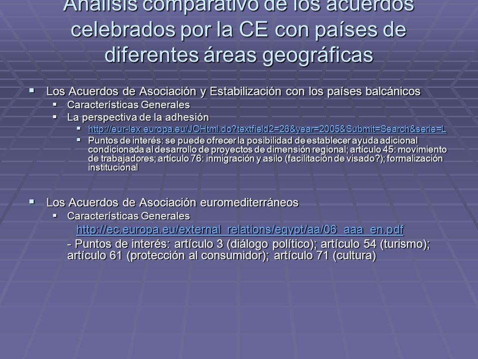 Análisis comparativo de los acuerdos celebrados por la CE con países de diferentes áreas geográficas Los Acuerdos de Asociación y Estabilización con los países balcánicos Los Acuerdos de Asociación y Estabilización con los países balcánicos Características Generales Características Generales La perspectiva de la adhesión La perspectiva de la adhesión http://eur-lex.europa.eu/JOHtml.do textfield2=26&year=2005&Submit=Search&serie=L http://eur-lex.europa.eu/JOHtml.do textfield2=26&year=2005&Submit=Search&serie=L http://eur-lex.europa.eu/JOHtml.do textfield2=26&year=2005&Submit=Search&serie=L Puntos de interés: se puede ofrecer la posibilidad de establecer ayuda adicional condicionada al desarrollo de proyectos de dimensión regional; artículo 45: movimiento de trabajadores; artículo 76: inmigración y asilo (facilitación de visado ); formalización institucional Puntos de interés: se puede ofrecer la posibilidad de establecer ayuda adicional condicionada al desarrollo de proyectos de dimensión regional; artículo 45: movimiento de trabajadores; artículo 76: inmigración y asilo (facilitación de visado ); formalización institucional Los Acuerdos de Asociación euromediterráneos Los Acuerdos de Asociación euromediterráneos Características Generales Características Generales http://ec.europa.eu/external_relations/egypt/aa/06_aaa_en.pdf - Puntos de interés: artículo 3 (diálogo político); artículo 54 (turismo); artículo 61 (protección al consumidor); artículo 71 (cultura)
