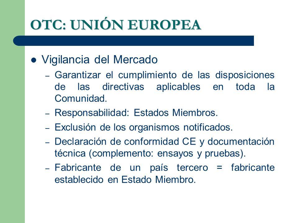 OTC: UNIÓN EUROPEA Vigilancia del Mercado – Garantizar el cumplimiento de las disposiciones de las directivas aplicables en toda la Comunidad. – Respo