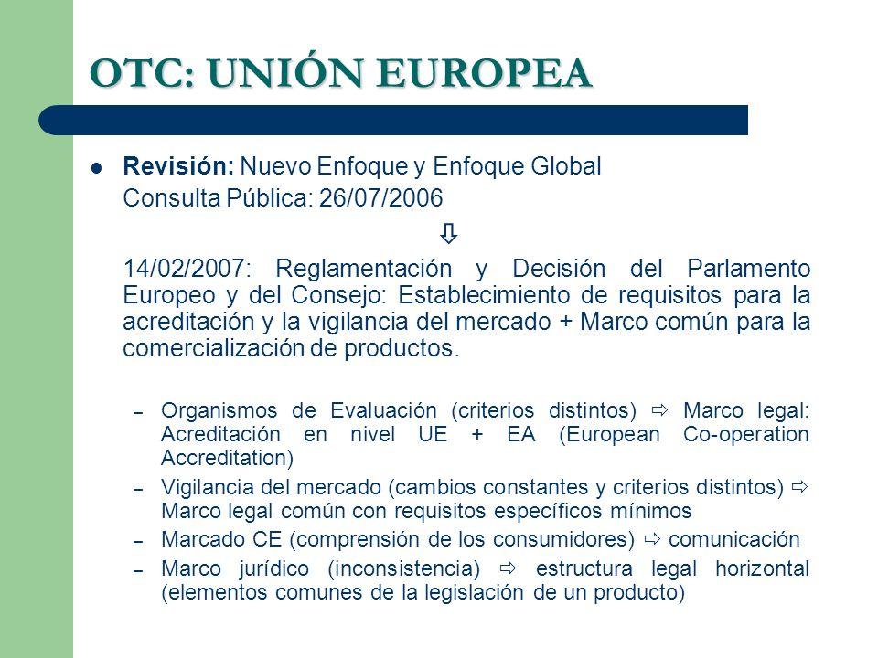 OTC: UNIÓN EUROPEA Revisión: Nuevo Enfoque y Enfoque Global Consulta Pública: 26/07/2006 14/02/2007: Reglamentación y Decisión del Parlamento Europeo y del Consejo: Establecimiento de requisitos para la acreditación y la vigilancia del mercado + Marco común para la comercialización de productos.