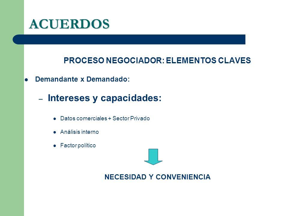 ACUERDOS PROCESO NEGOCIADOR: ELEMENTOS CLAVES Demandante x Demandado: – Intereses y capacidades: Datos comerciales + Sector Privado Análisis interno F