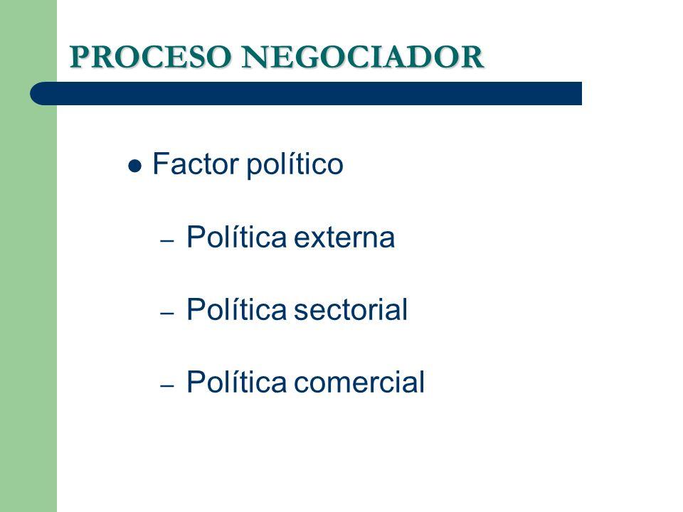PROCESO NEGOCIADOR Factor político – Política externa – Política sectorial – Política comercial