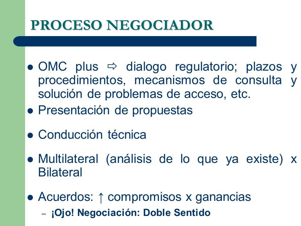 PROCESO NEGOCIADOR OMC plus dialogo regulatorio; plazos y procedimientos, mecanismos de consulta y solución de problemas de acceso, etc. Presentación