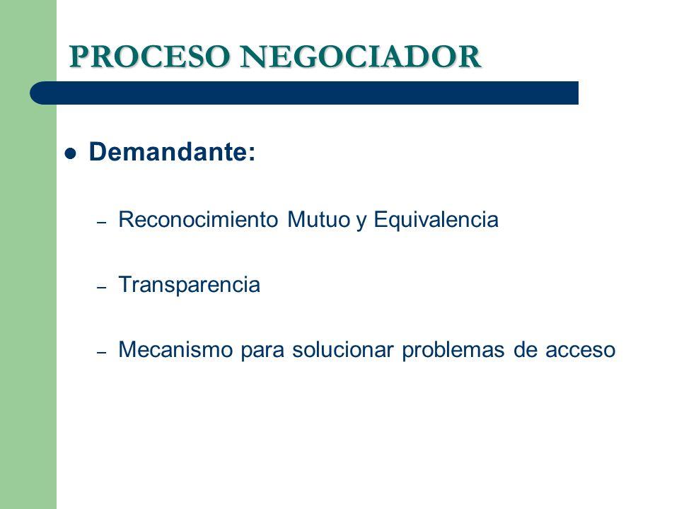 PROCESO NEGOCIADOR Demandante: – Reconocimiento Mutuo y Equivalencia – Transparencia – Mecanismo para solucionar problemas de acceso